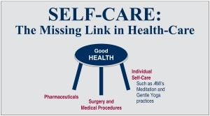 Self Care The Missing Link in Health Care